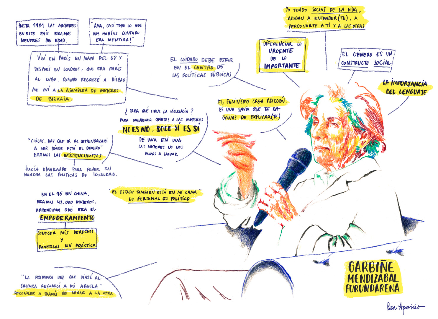 bea_aparicio_garbine-mendizabal_relato-grafico